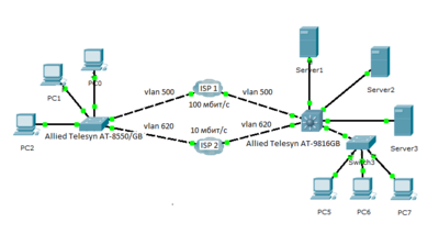 VLAN_ISP_2.png